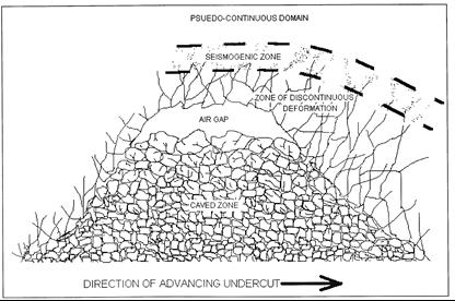 block-caving-2.png